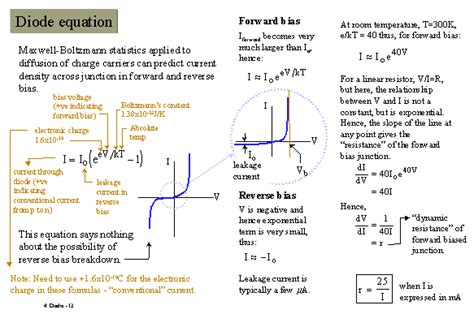 real diode equation diode iv characteristics