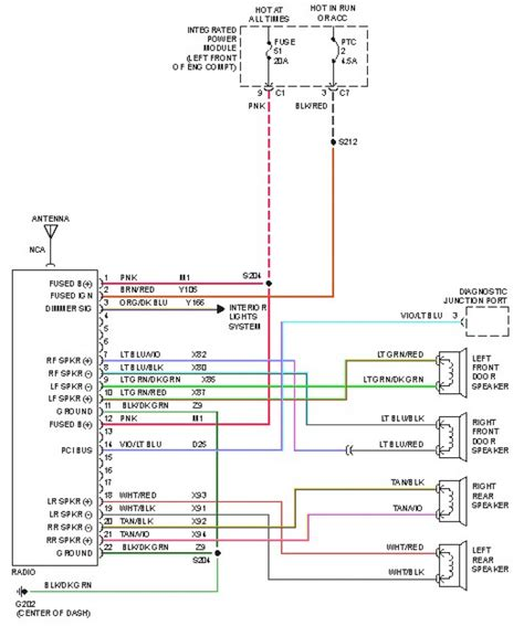 96 chevy 1500 headlight switch wiring diagram 96 chevy