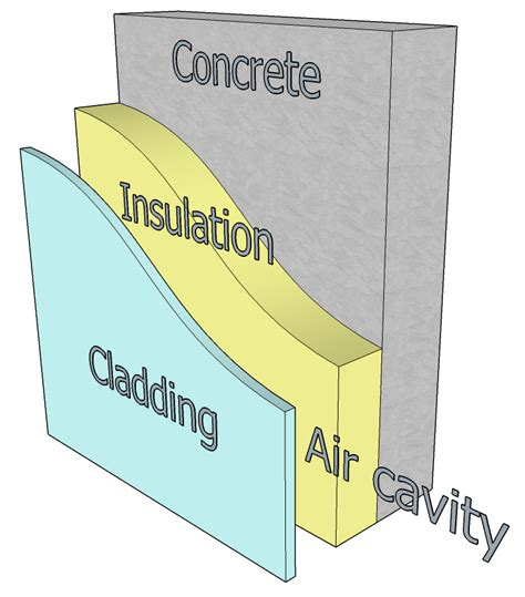Composite Wood by Cladding Construction Wikipedia