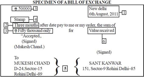 Bill Of Exchange Drawer by Cbse Accounting For Bills Of Exchange Class Xi By Mr
