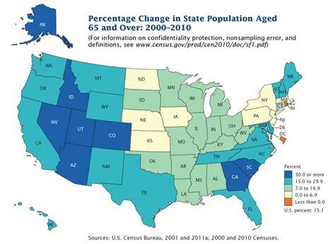 state of the nation s senior population missouri census