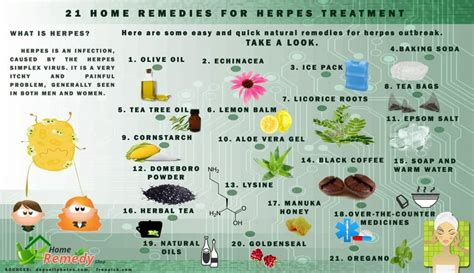 best herpes treatment 21 home remedies for herpes treatment home remedies