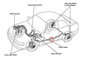 Toyota Corolla Brake System Diagram Need Help What Would Be The Approximate Cost Of This