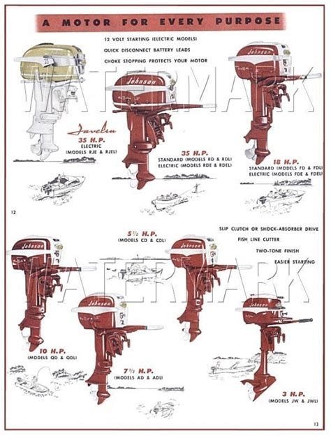 mercury outboard motor lineup 1957 johnson outboard motor line up illustration 3 hp to
