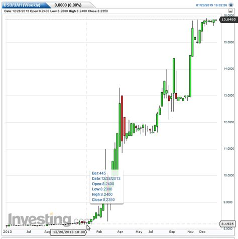 mish s global economic trend analysis 3d printer builds mish s global economic trend analysis forced conscription