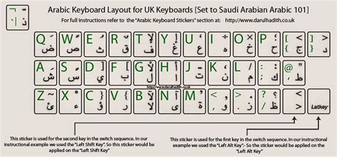 layout meaning in arabic keyboard layout jpg 800 215 376 arabic pinterest