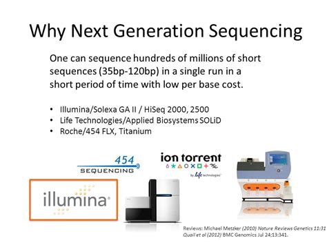 illumina next generation sequencing introduction to next generation sequencing ngs data