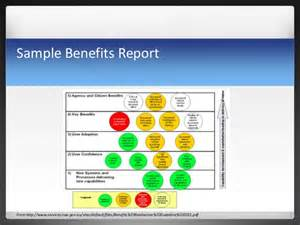 benefits tracking template an introduction to benefits realization management