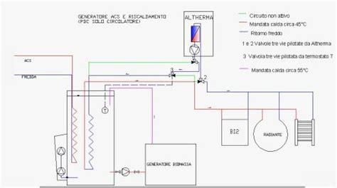 termocamino riscaldamento a pavimento pdc e acs page 2