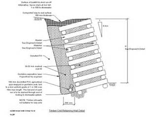 04 007 1 timber crib wall quadrangularisms