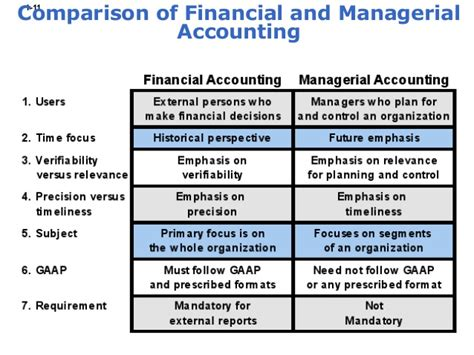 Financial Managerial Accounting garrison eric noreen brewer managerial