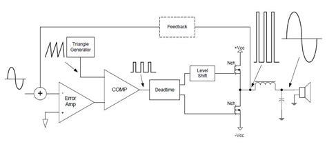 kelebihan transistor fet 28 images ahlis elektronik pengertian field effect transistor dan
