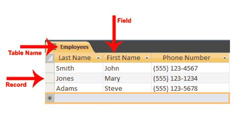 bench telephone number how to write phone number in excel 2007 excel
