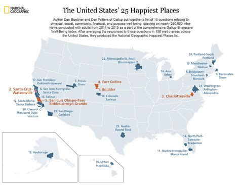 happiest places to live in the us here are the top 10 happiest cities in the u s