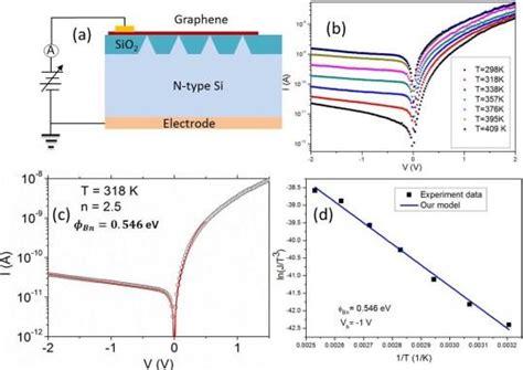 schottky transistor bc337 schottky diode graphene 28 images schottky diode graphene 28 images junction investigation