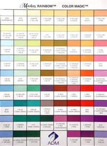 color guide merckens chocolate coloring guide