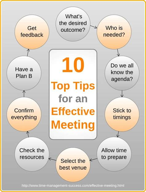 10 Tips On How To Meet A Of Your Dreams want an effective meeting it s all in the planning