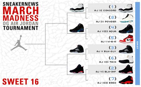 march madness og air jordan tournament sneakernews com