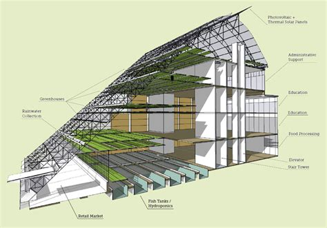 Greenhouse Floor Plan 5 Story Farm In The Middle Of The City Vertical Farm