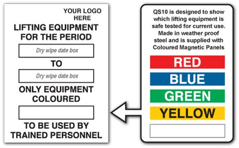 handing back number plates qld lifting equipment for the period only equipment coloured