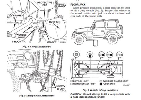 car engine manuals 2011 jeep liberty engine control tj jeep wrangler 1995 1996 service manual jeep wrangler