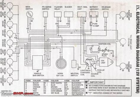 wiring diagram yamaha rs 100 cdi alexiustoday