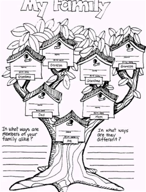 Family Tree Coloring Pages Family Tree Coloring Page Az Coloring Pages by Family Tree Coloring Pages