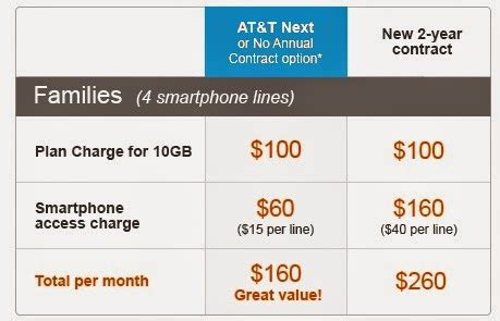cell phone plans  carriers  plans