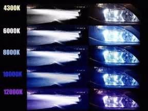 6000k color l 226 mpada 6000k ou 10000k qual ilumina mais