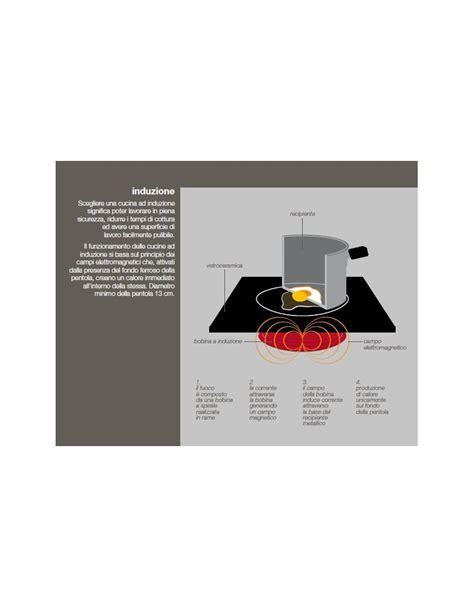 cucine a induzione cucina a induzione per ristoranti n 176 4 zone di cottura su