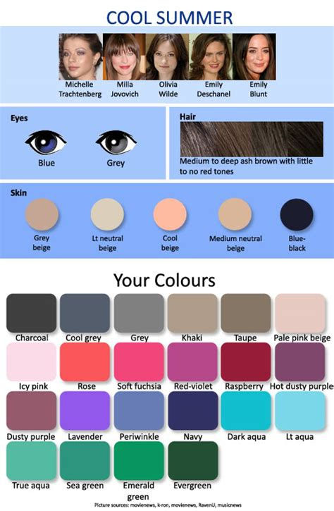 colors for cool skin tones skin tones by season expressing your