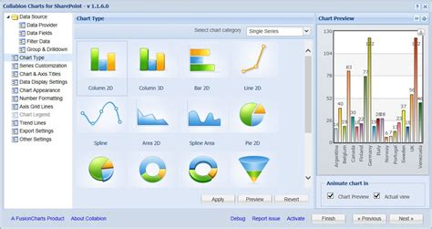 free charting website sharepoint chart web part