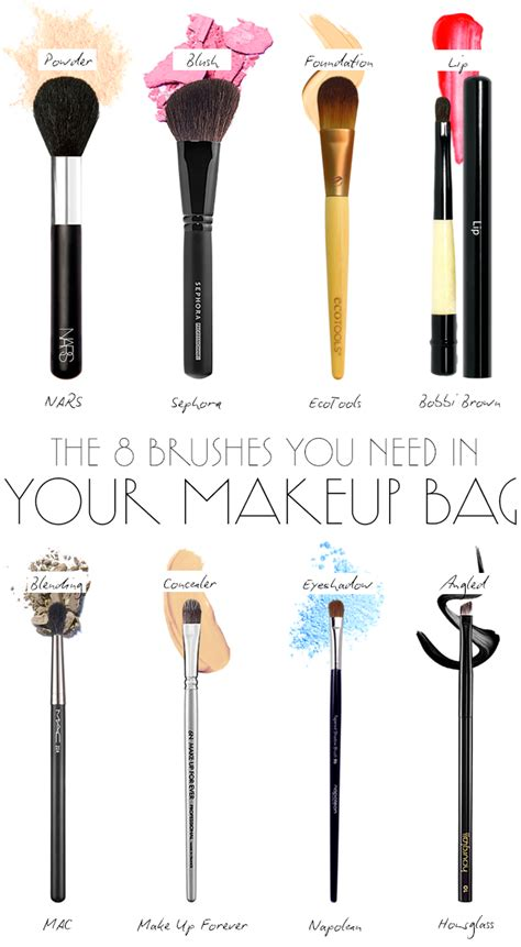 7 Makeup Tools You Must To Do Your Makeup Like A Pro by The Makeup Brushes You Must