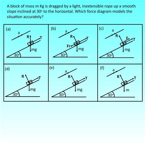 diagrams hinge questions maths is not a