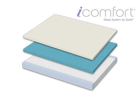 i comfort savant icomfort 174 by serta savant collection