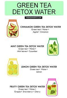 Goop Detox Weight Loss by The 2016 Goop Detox