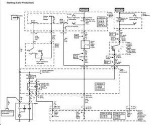 saturn sl1 wiring diagram get free image about wiring diagram
