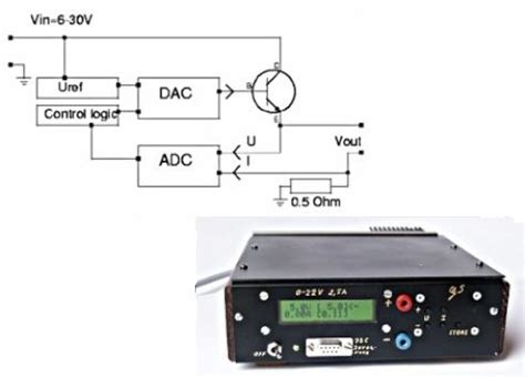 bench power supply design designing and building a bench supply 171 dangerous prototypes
