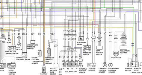 2001 suzuki gsxr 750 fuse box diagram image details