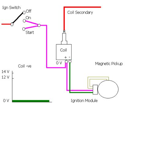 push on wiring diagram for hei distributor wiring diagram