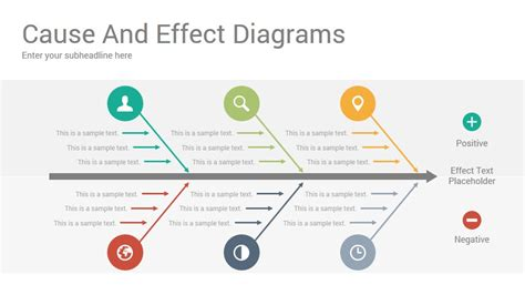 cause and effect diagram template powerpoint ishikawa diagram template powerpoint wiring diagram schemes