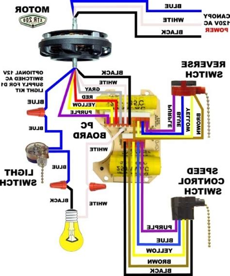fan 3 speed switch wiring diagram nodasystech