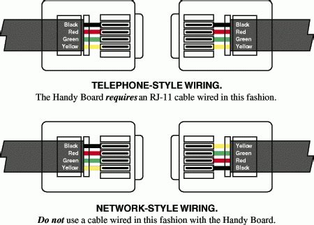 rj11 telephone wiring diagram 28 images rj11 rj45