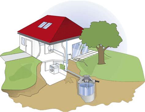 Lebenshaltungskostenindex 4 Personen Haushalt 5539 by Regenwassernutzung Regenwasser Zisterne