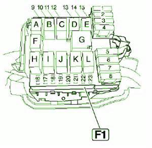 2003 fiat new ducato engine room fuse box diagram