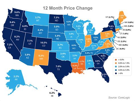 home prices past present future