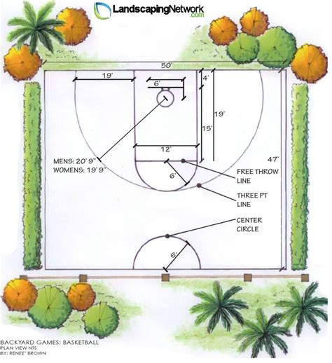 Half Court Basketball Dimensions For A Backyard by Basketball Backyard Landscaping Network