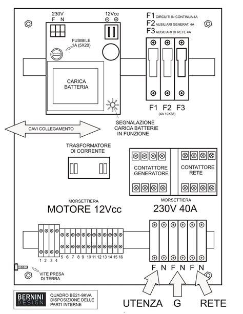modbus plus wiring diagram modbus get free image about
