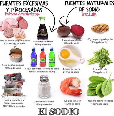 alimentos que contengan sodio conoce los beneficios sodio y las consecuencias de su