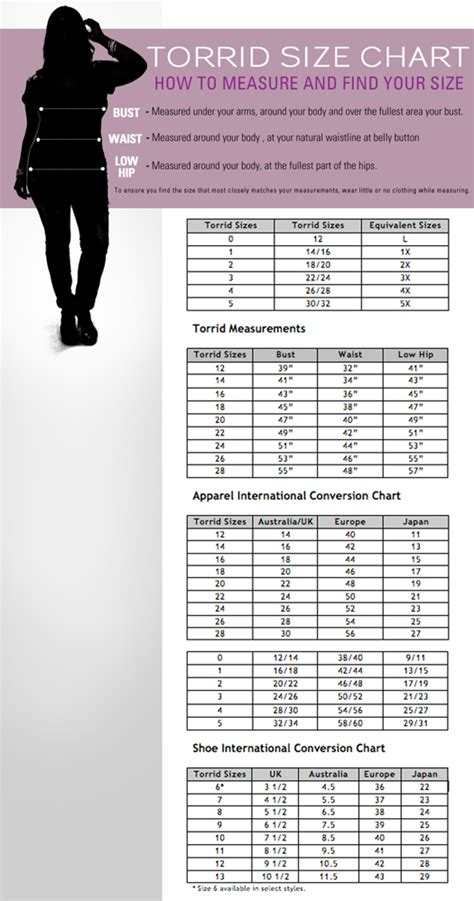 plus size clothing size charts clothing size chart